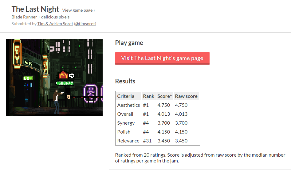 The Last Night #CyberpunkJam submission
